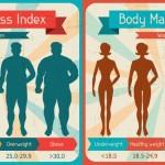 Calculating BMI